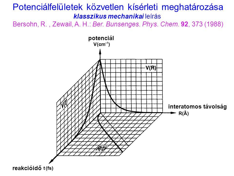 Potenciálfelületek közvetlen kísérleti meghatározása klasszikus mechanikai leírás Bersohn, R., Zewail, A.
