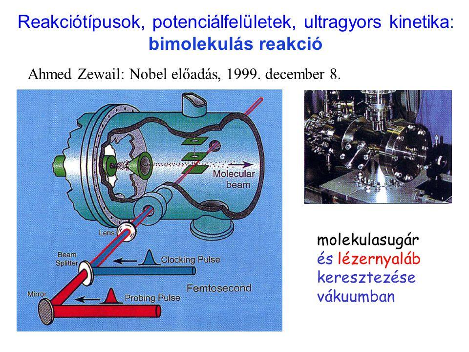 molekulasugár molekulasugár és lézernyaláb keresztezése vákuumban Ahmed Zewail: Nobel előadás, 1999. december 8. Reakciótípusok, potenciálfelületek, u