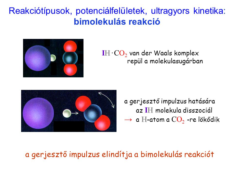 a gerjesztő impulzus elindítja a bimolekulás reakciót bimolekulás1 H IH · CO 2 van der Waals komplex repül a molekulasugárban H H a gerjesztő impulzus hatására az IH molekula disszociál → a H -atom a CO 2 -re lökődik Reakciótípusok, potenciálfelületek, ultragyors kinetika: bimolekulás reakció
