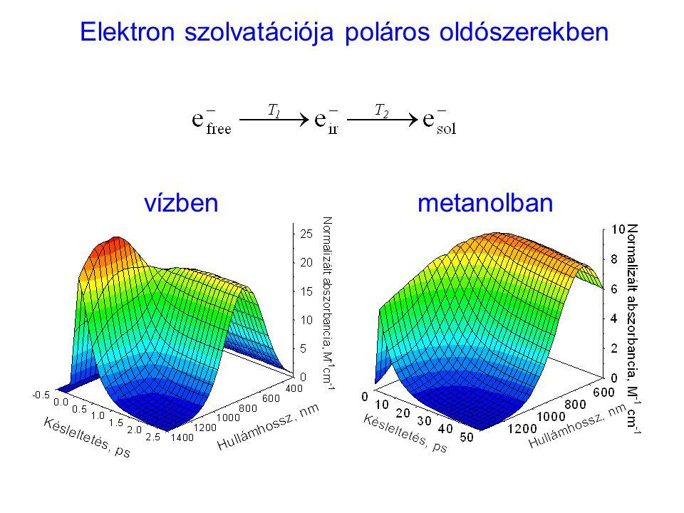 Elektron szolvatációja poláros oldószerekben vízbenmetanolban elektron