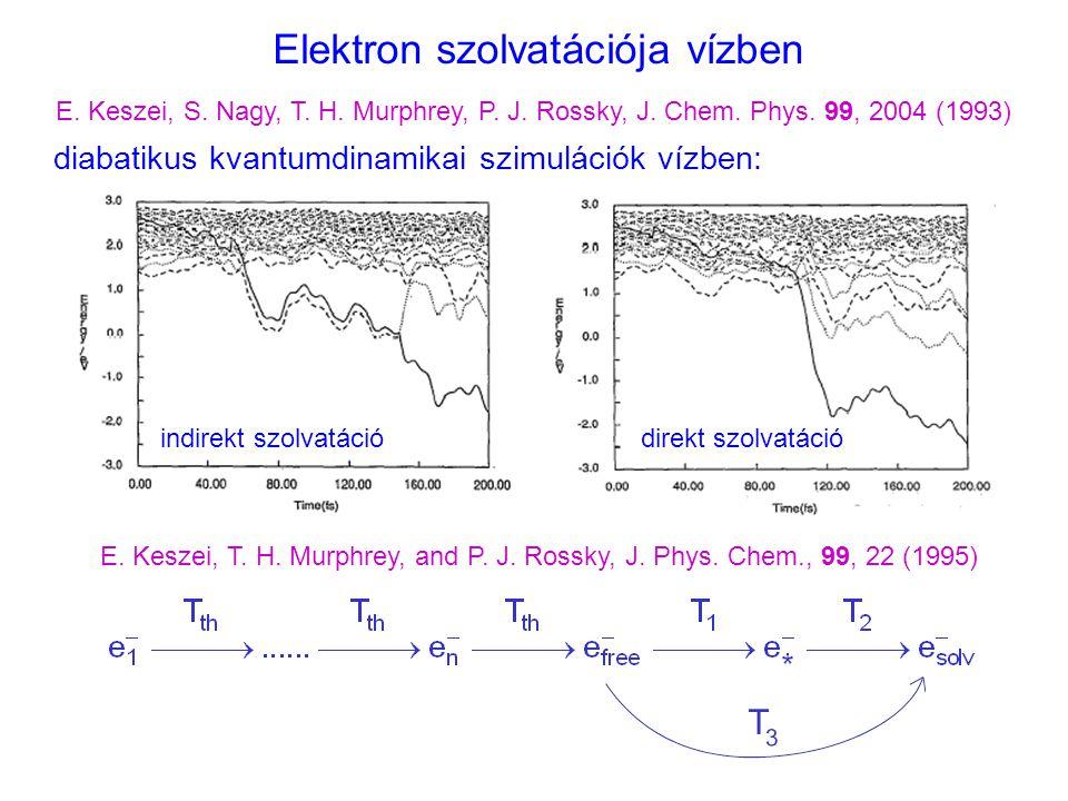 Elektron szolvatációja vízben E. Keszei, T. H. Murphrey, and P. J. Rossky, J. Phys. Chem., 99, 22 (1995) E. Keszei, S. Nagy, T. H. Murphrey, P. J. Ros
