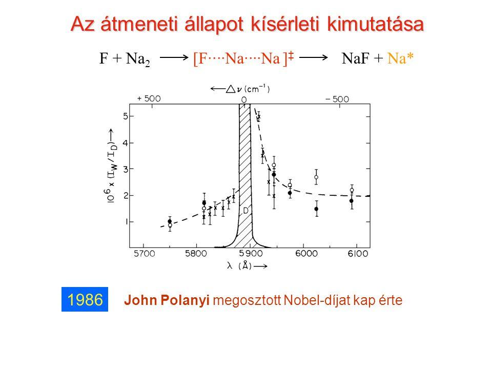 Potenciálfelületek közvetlen kísérleti meghatározása kvantummechanikai leírás Williams, S.
