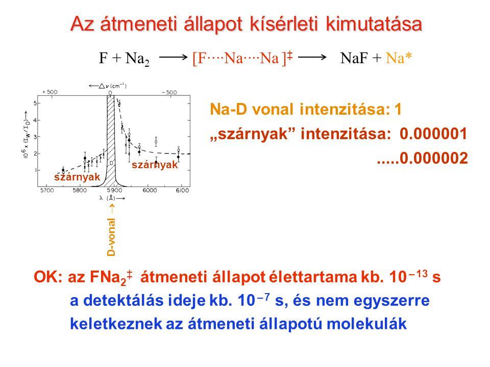 """Az átmeneti állapot kísérleti kimutatása Na-D vonal intenzitása: 1 """"szárnyak intenzitása: 0.000001.....0.000002 D-vonal  szárnyak OK: az FNa 2 ‡ átmeneti állapot élettartama kb."""