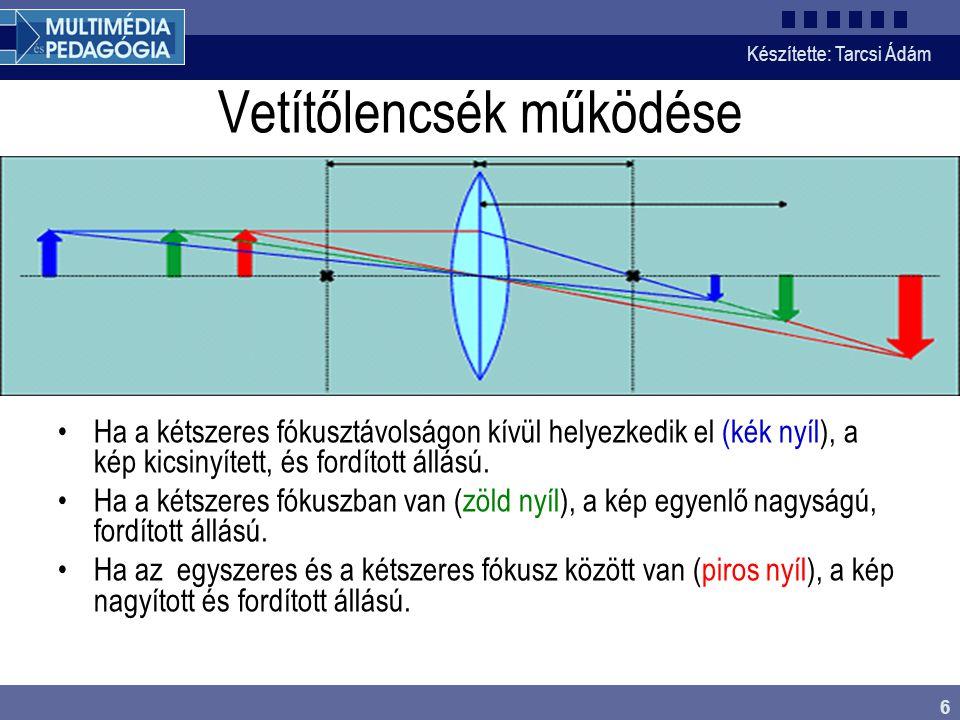 Készítette: Tarcsi Ádám 6 Vetítőlencsék működése Ha a kétszeres fókusztávolságon kívül helyezkedik el (kék nyíl), a kép kicsinyített, és fordított áll