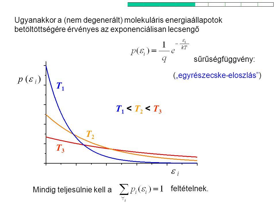 Az egyrészecske-energia kanonikus sűrűségfüggvénye 1 Ugyanakkor a (nem degenerált) molekuláris energiaállapotok betöltöttségére érvényes az exponenciálisan lecsengő sűrűségfüggvény: Mindig teljesülnie kell a feltételnek.