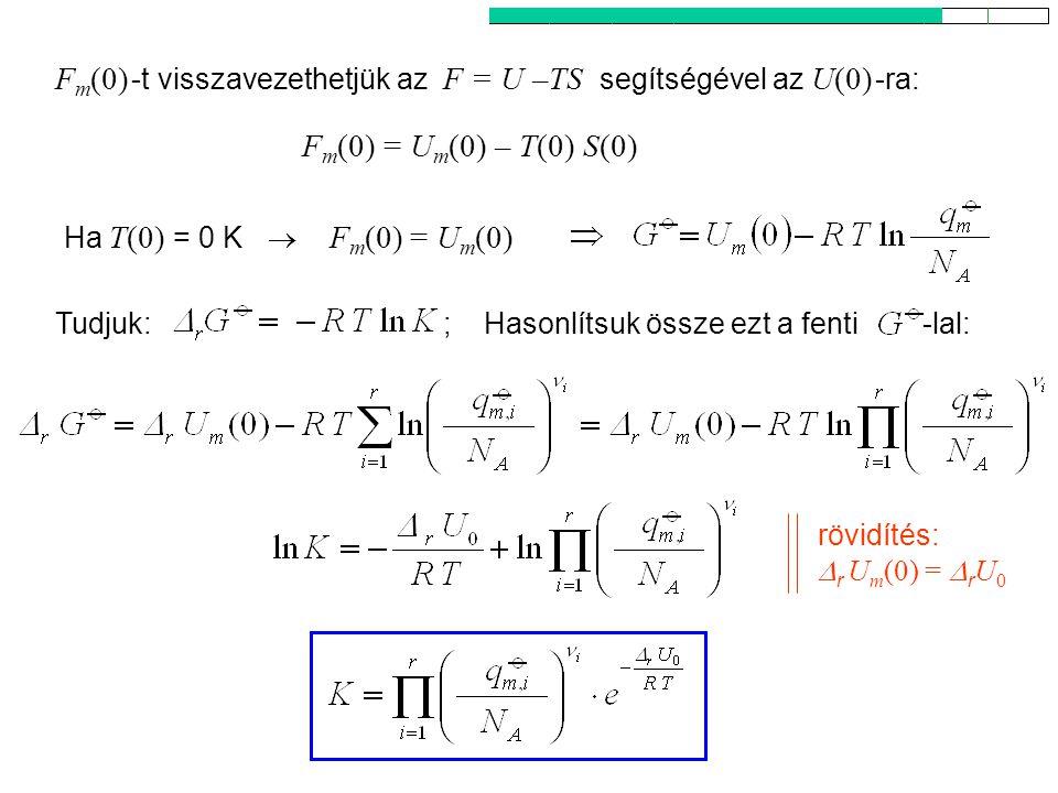 Az egyensúlyi állandó kanonikus kifejezése 3 Fm(0) Fm(0) -t visszavezethetjük az F = U –TS segítségével az U(0) U(0) -ra: Ha T(0) = 0 K  F m (0) = U m (0) Tudjuk: F m (0) = U m (0) – T(0) S(0) ; Hasonlítsuk össze ezt a fenti -lal: rövidítés:  r U m (0) =  r U 0