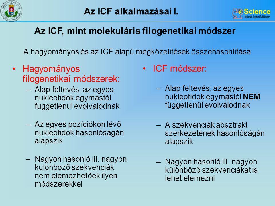 A hagyományos és az ICF alapú megközelítések összehasonlítása Hagyományos filogenetikai módszerek: –Alap feltevés: az egyes nukleotidok egymástól függetlenül evolválódnak –Az egyes pozíciókon lévő nukleotidok hasonlóságán alapszik –Nagyon hasonló ill.