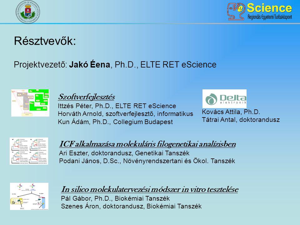 Résztvevők: Projektvezető: Jakó Éena, Ph.D., ELTE RET eScience ICF alkalmazása molekuláris filogenetikai analízisben Ari Eszter, doktorandusz, Genetik