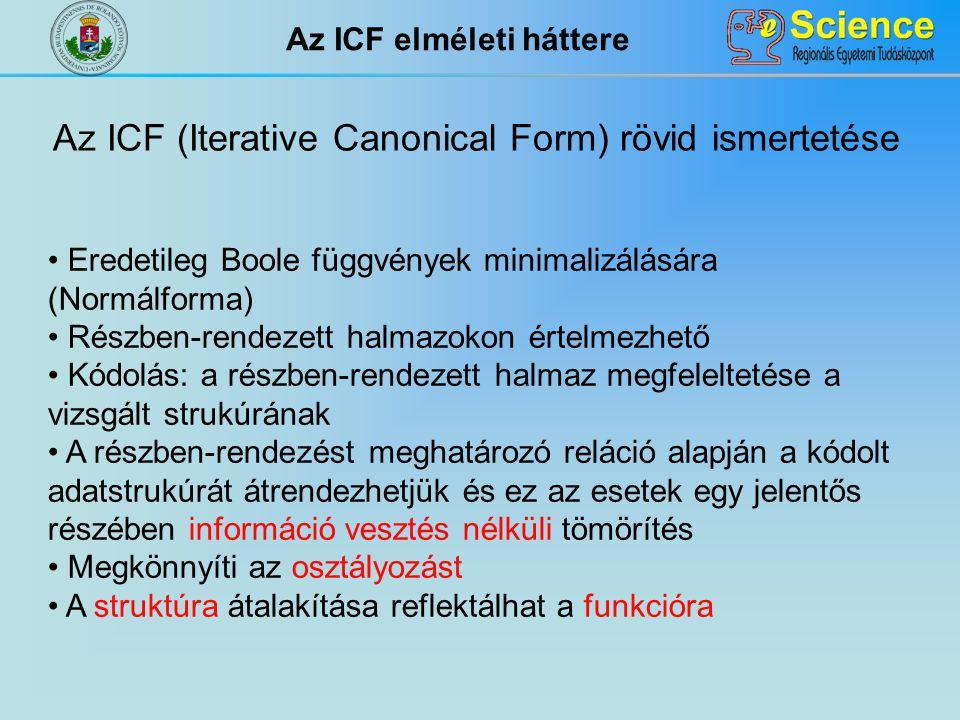 Az ICF (Iterative Canonical Form) rövid ismertetése Eredetileg Boole függvények minimalizálására (Normálforma) Részben-rendezett halmazokon értelmezhető Kódolás: a részben-rendezett halmaz megfeleltetése a vizsgált strukúrának A részben-rendezést meghatározó reláció alapján a kódolt adatstrukúrát átrendezhetjük és ez az esetek egy jelentős részében információ vesztés nélküli tömörítés Megkönnyíti az osztályozást A struktúra átalakítása reflektálhat a funkcióra Az ICF elméleti háttere