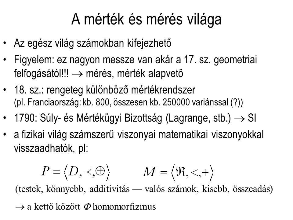 A mérték és mérés világa Az egész világ számokban kifejezhető Figyelem: ez nagyon messze van akár a 17. sz. geometriai felfogásától!!!  mérés, mérték