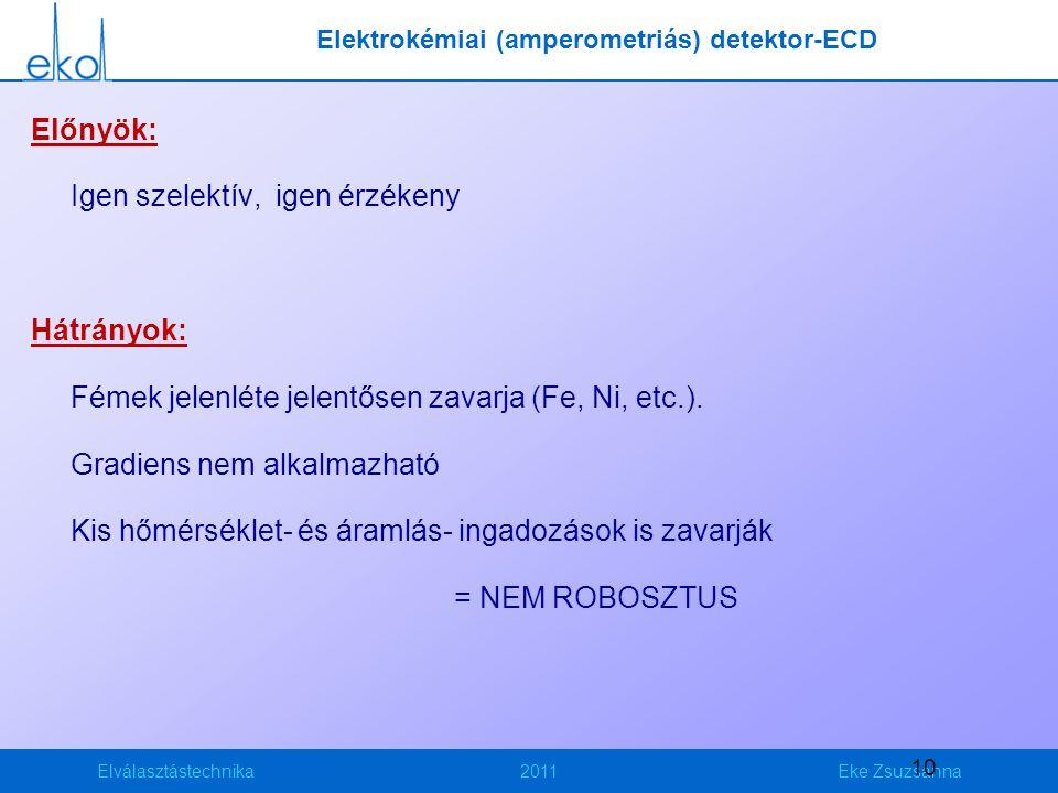 Elválasztástechnika2011Eke Zsuzsanna 10 Előnyök: Igen szelektív, igen érzékeny Hátrányok: Fémek jelenléte jelentősen zavarja (Fe, Ni, etc.). Gradiens