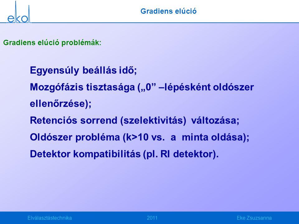 """Elválasztástechnika2011Eke Zsuzsanna Gradiens elúció problémák: Egyensúly beállás idő; Mozgófázis tisztasága (""""0"""" –lépésként oldószer ellenőrzése); Re"""