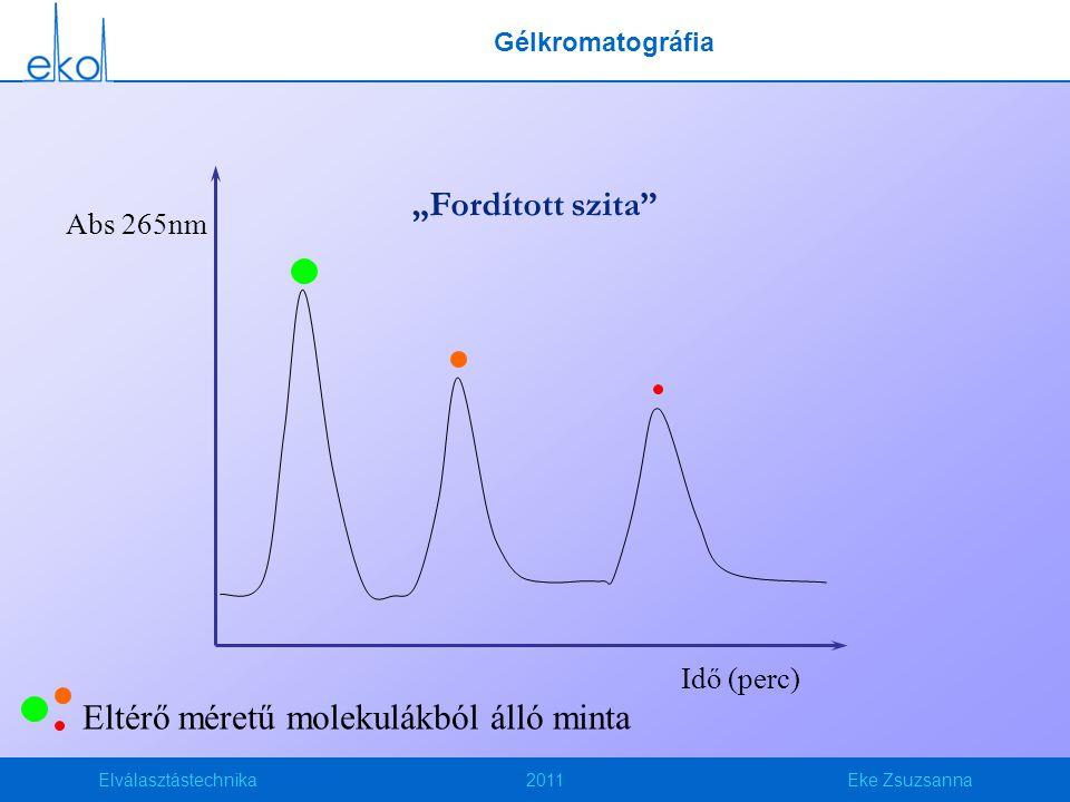 """Elválasztástechnika2011Eke Zsuzsanna Eltérő méretű molekulákból álló minta Idő (perc) Abs 265nm """"Fordított szita"""" Gélkromatográfia"""
