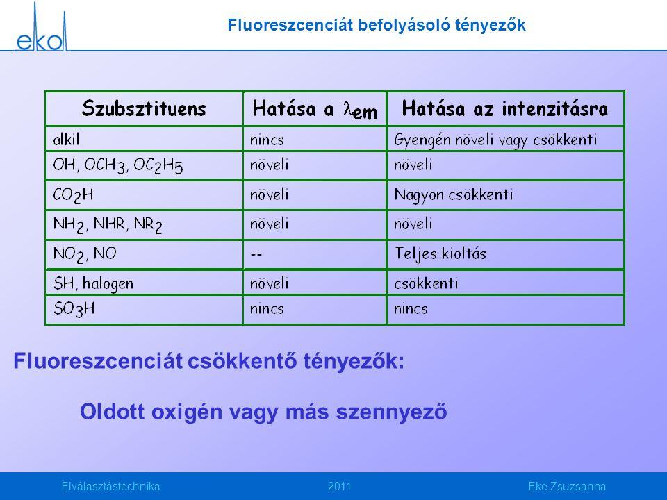 Elválasztástechnika2011Eke Zsuzsanna Fluoreszcenciát csökkentő tényezők: Oldott oxigén vagy más szennyező Fluoreszcenciát befolyásoló tényezők