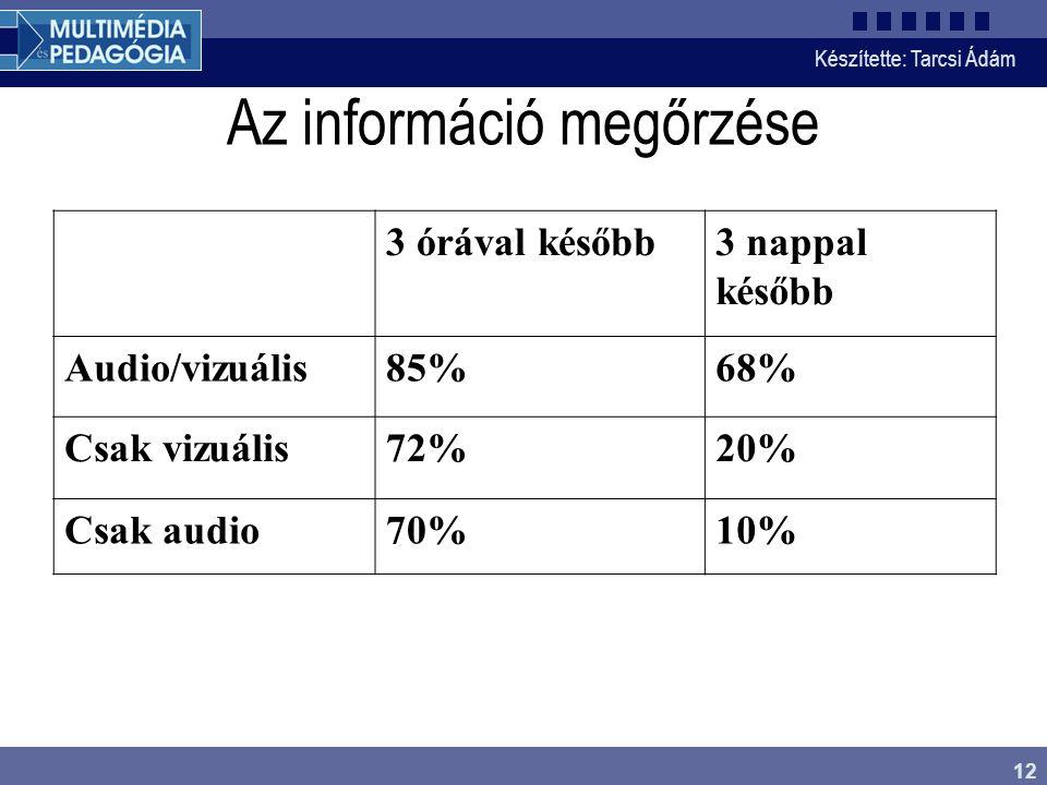 Készítette: Tarcsi Ádám 12 Az információ megőrzése 3 órával később3 nappal később Audio/vizuális85%68% Csak vizuális72%20% Csak audio70%10%