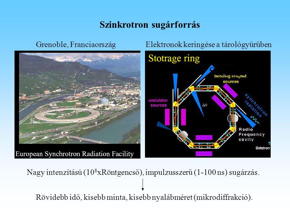Szinkrotron sugárforrás Nagy intenzítású (10 8 xRöntgencső), impulzusszerű (1-100 ns) sugárzás. Grenoble, Franciaország Rövidebb idő, kisebb minta, ki