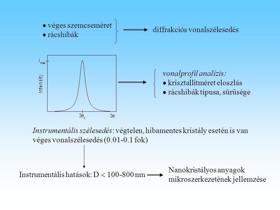 Instrumentális hatások: D  100-800 nm Nanokristályos anyagok mikroszerkezetének jellemzése vonalprofil analízis:  krisztallitméret eloszlás  rácshi