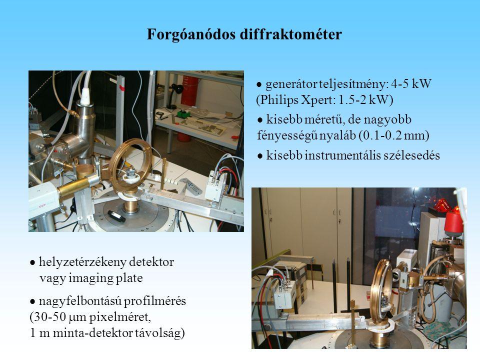 Forgóanódos diffraktométer  generátor teljesítmény: 4-5 kW (Philips Xpert: 1.5-2 kW)  kisebb méretű, de nagyobb fényességű nyaláb (0.1-0.2 mm)  nag