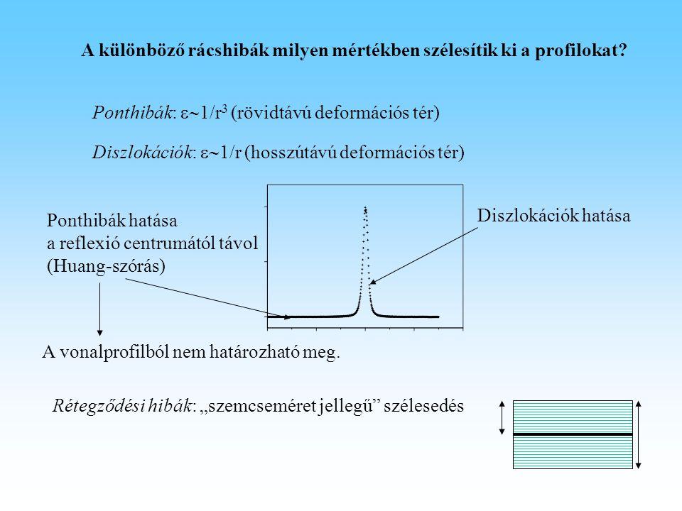 A különböző rácshibák milyen mértékben szélesítik ki a profilokat? Ponthibák:  1/r 3 (rövidtávú deformációs tér) Diszlokációk:  1/r (hosszútávú de