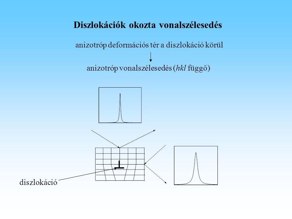 Diszlokációk okozta vonalszélesedés anizotróp deformációs tér a diszlokáció körül anizotróp vonalszélesedés (hkl függő) diszlokáció