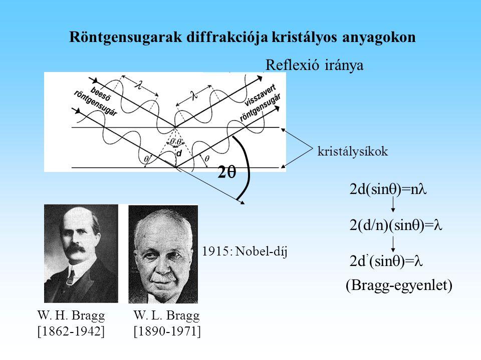 Röntgensugarak diffrakciója kristályos anyagokon 1915: Nobel-díj W. L. Bragg [1890-1971] W. H. Bragg [1862-1942] kristálysíkok (Bragg-egyenlet) 22 2