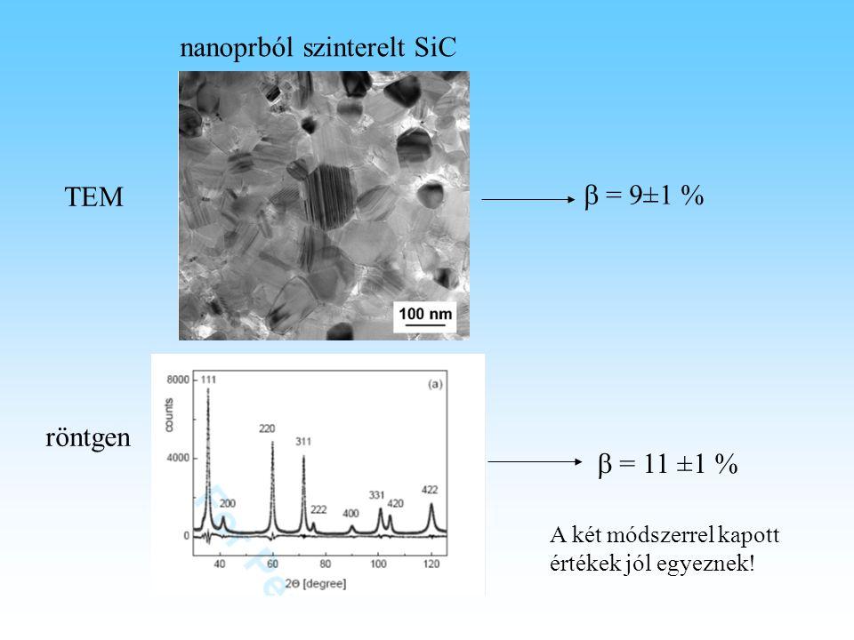 nanoprból szinterelt SiC TEM röntgen  = 9±1 %  = 11 ±1 % A két módszerrel kapott értékek jól egyeznek!