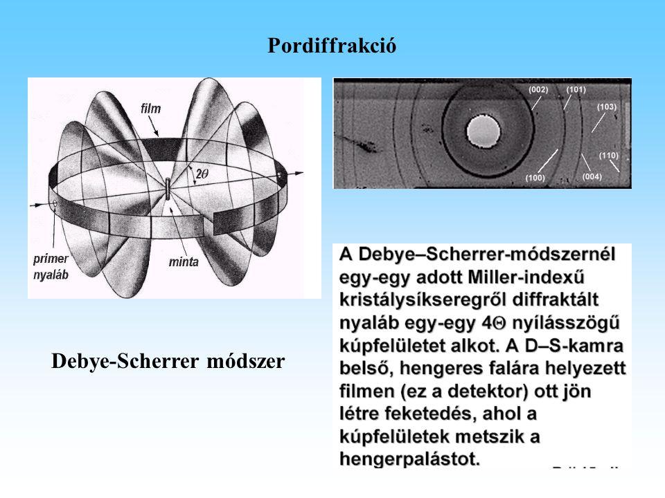 Pordiffrakció Debye-Scherrer módszer