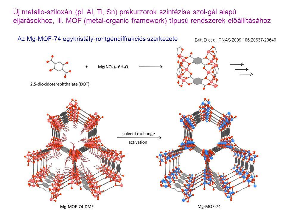 Az Mg-MOF-74 egykristály-röntgendiffrakciós szerkezete Britt D et al. PNAS 2009;106:20637-20640 Új metallo-sziloxán (pl. Al, Ti, Sn) prekurzorok szint