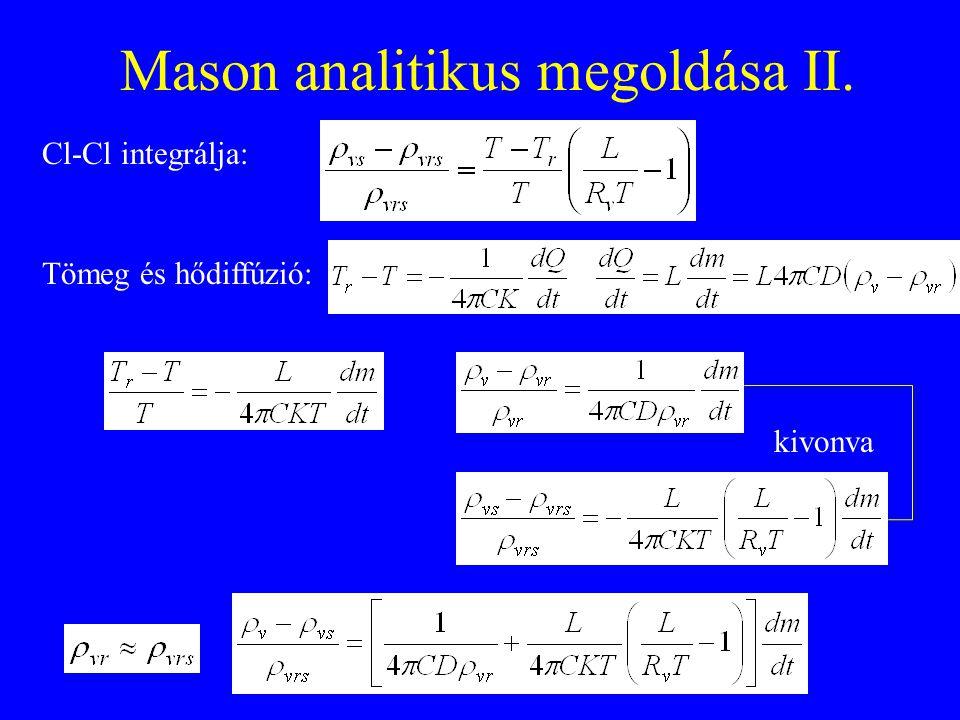 Mason analitikus megoldása II. Cl-Cl integrálja: Tömeg és hődiffúzió: kivonva