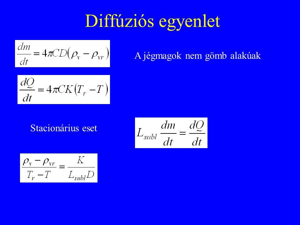 Diffúziós egyenlet A jégmagok nem gömb alakúak Stacionárius eset