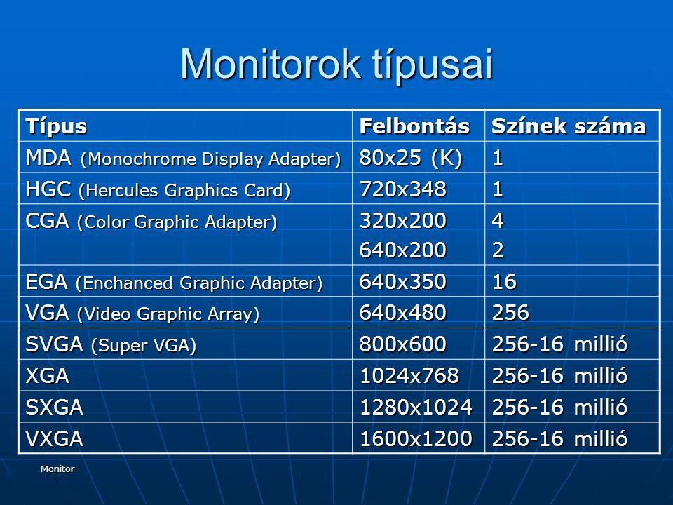 Monitor Monitorok típusai TípusFelbontás Színek száma MDA (Monochrome Display Adapter) 80x25 (K) 1 HGC (Hercules Graphics Card) 720x3481 CGA (Color Gr
