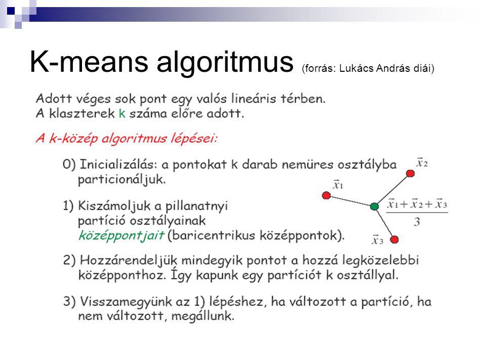 K-means algoritmus (forrás: Lukács András diái)
