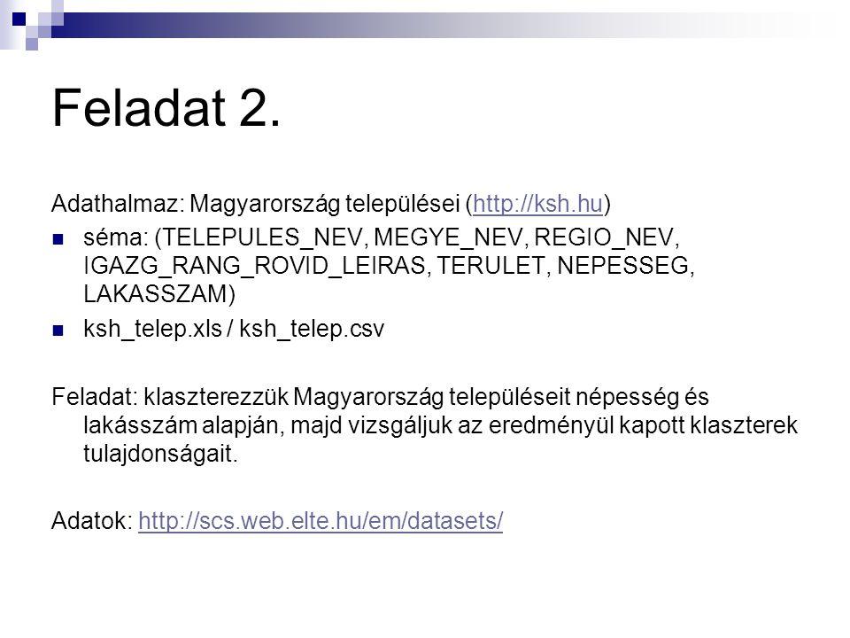 Feladat 2. Adathalmaz: Magyarország települései (http://ksh.hu)http://ksh.hu séma: (TELEPULES_NEV, MEGYE_NEV, REGIO_NEV, IGAZG_RANG_ROVID_LEIRAS, TERU