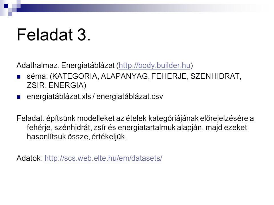 Feladat 3. Adathalmaz: Energiatáblázat (http://body.builder.hu)http://body.builder.hu séma: (KATEGORIA, ALAPANYAG, FEHERJE, SZENHIDRAT, ZSIR, ENERGIA)