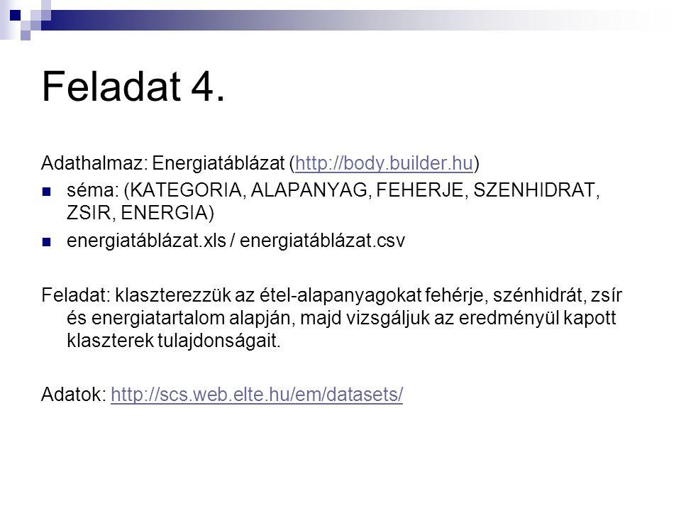 Feladat 4. Adathalmaz: Energiatáblázat (http://body.builder.hu)http://body.builder.hu séma: (KATEGORIA, ALAPANYAG, FEHERJE, SZENHIDRAT, ZSIR, ENERGIA)