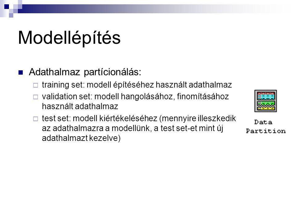 Modellépítés Adathalmaz partícionálás:  training set: modell építéséhez használt adathalmaz  validation set: modell hangolásához, finomításához hasz