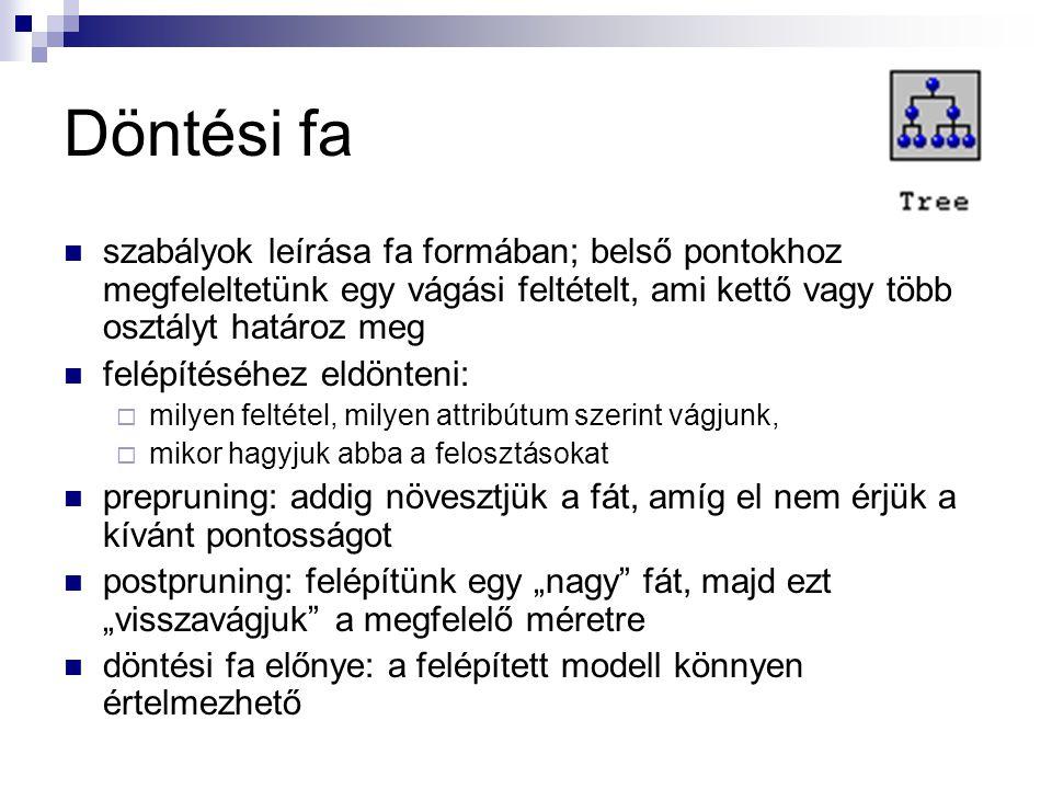 Mesterséges neuronhálózatok ld.: Futó Iván (szerk.): Mesterséges intelligencia (1999) pl.