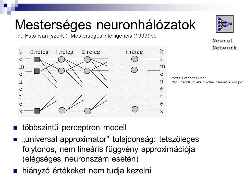 """Mesterséges neuronhálózatok ld.: Futó Iván (szerk.): Mesterséges intelligencia (1999) pl. többszintű perceptron modell """"universal approximator"""" tulajd"""