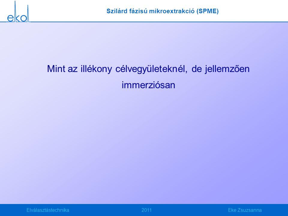 Elválasztástechnika2011Eke Zsuzsanna Szilárd fázisú mikroextrakció (SPME) Mint az illékony célvegyületeknél, de jellemzően immerziósan