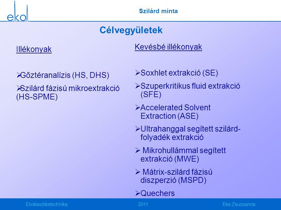 Elválasztástechnika2011Eke Zsuzsanna Célvegyületek Illékonyak  Gőztéranalízis (HS, DHS)  Szilárd fázisú mikroextrakció (HS-SPME) Kevésbé illékonyak  Soxhlet extrakció (SE)  Szuperkritikus fluid extrakció (SFE)  Accelerated Solvent Extraction (ASE)  Ultrahanggal segített szilárd- folyadék extrakció  Mikrohullámmal segített extrakció (MWE)  Mátrix-szilárd fázisú diszperzió (MSPD)  Quechers Szilárd minta
