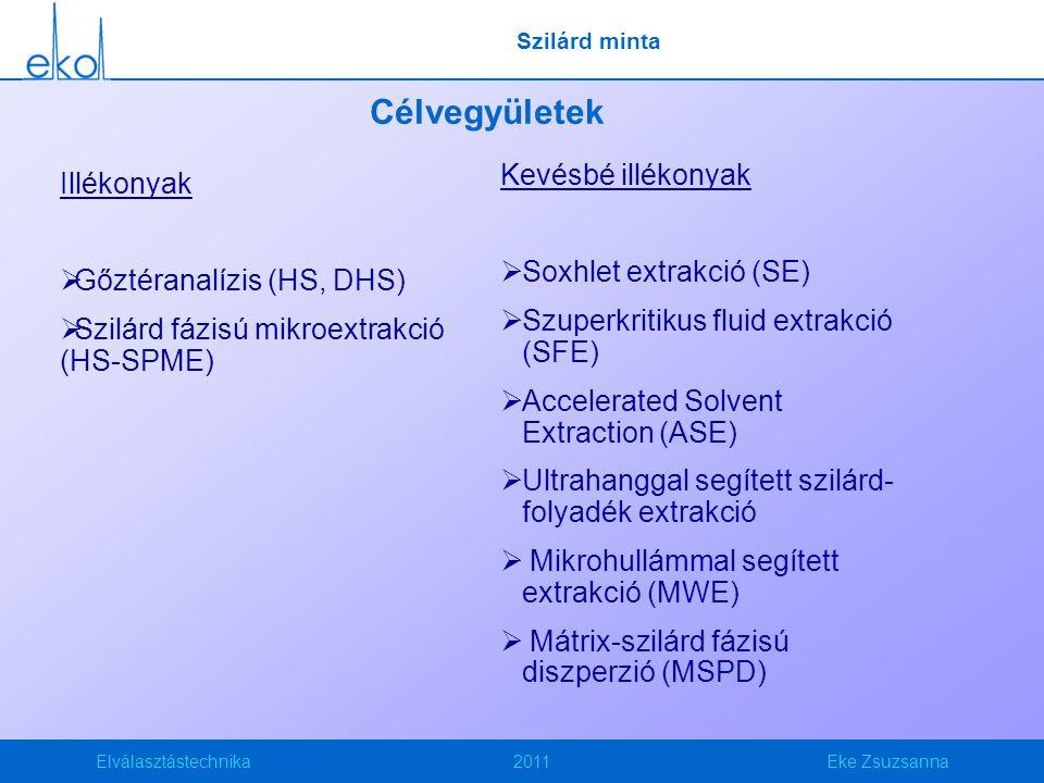 Elválasztástechnika2011Eke Zsuzsanna Célvegyületek Illékonyak  Gőztéranalízis (HS, DHS)  Szilárd fázisú mikroextrakció (HS-SPME) Kevésbé illékonyak  Soxhlet extrakció (SE)  Szuperkritikus fluid extrakció (SFE)  Accelerated Solvent Extraction (ASE)  Ultrahanggal segített szilárd- folyadék extrakció  Mikrohullámmal segített extrakció (MWE)  Mátrix-szilárd fázisú diszperzió (MSPD) Szilárd minta