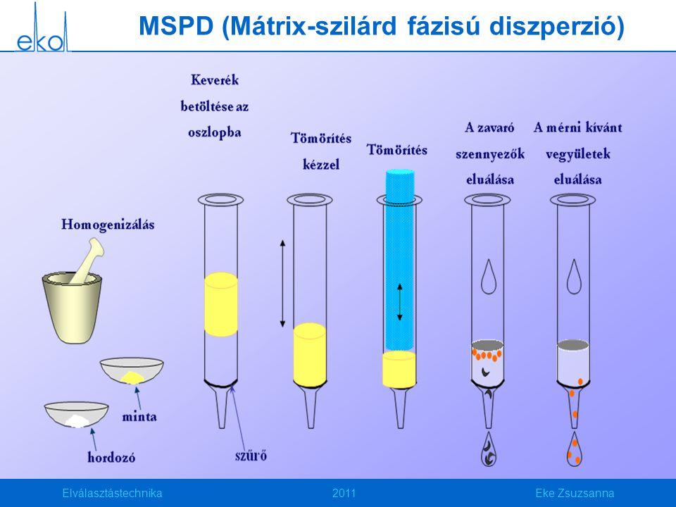 Elválasztástechnika2011Eke Zsuzsanna MSPD (Mátrix-szilárd fázisú diszperzió)