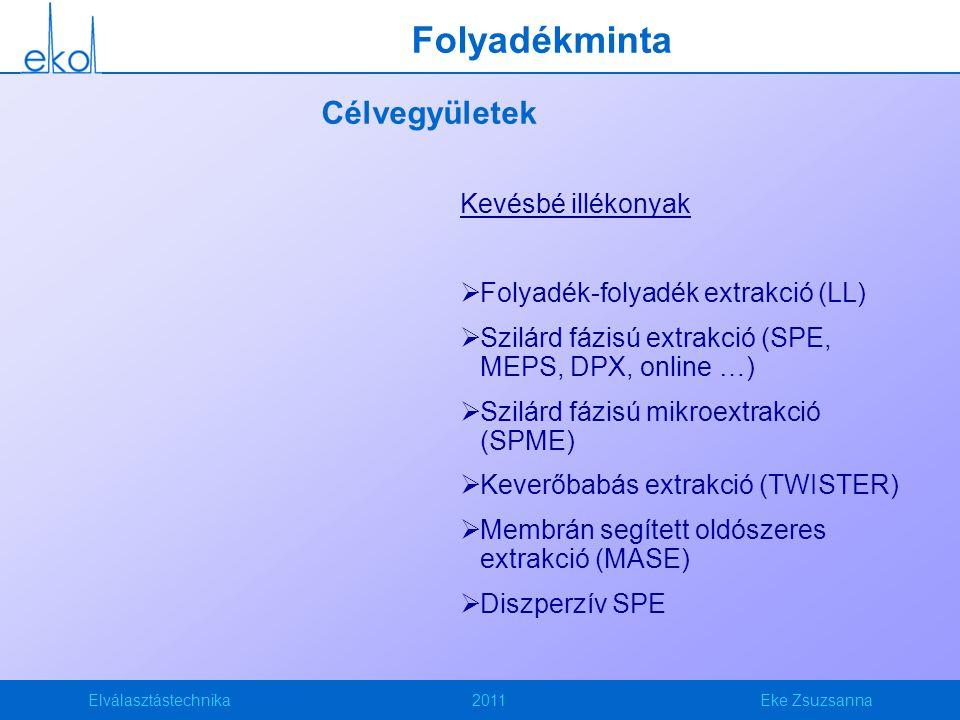 Elválasztástechnika2011Eke Zsuzsanna Célvegyületek Kevésbé illékonyak  Folyadék-folyadék extrakció (LL)  Szilárd fázisú extrakció (SPE, MEPS, DPX, online …)  Szilárd fázisú mikroextrakció (SPME)  Keverőbabás extrakció (TWISTER)  Membrán segített oldószeres extrakció (MASE)  Diszperzív SPE Folyadékminta