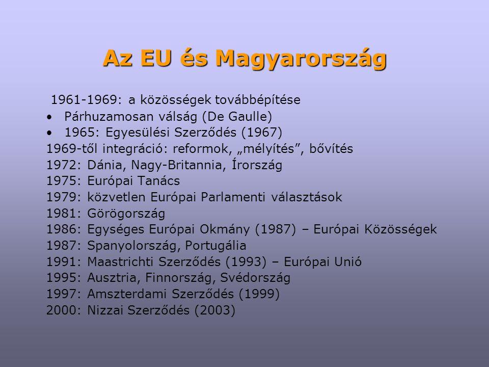 Az EU és Magyarország 1961-1969: a közösségek továbbépítése Párhuzamosan válság (De Gaulle) 1965: Egyesülési Szerződés (1967) 1969-től integráció: ref
