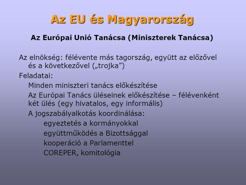 """Az EU és Magyarország Az Európai Unió Tanácsa (Miniszterek Tanácsa) Az elnökség: félévente más tagország, együtt az előzővel és a következővel (""""trojk"""