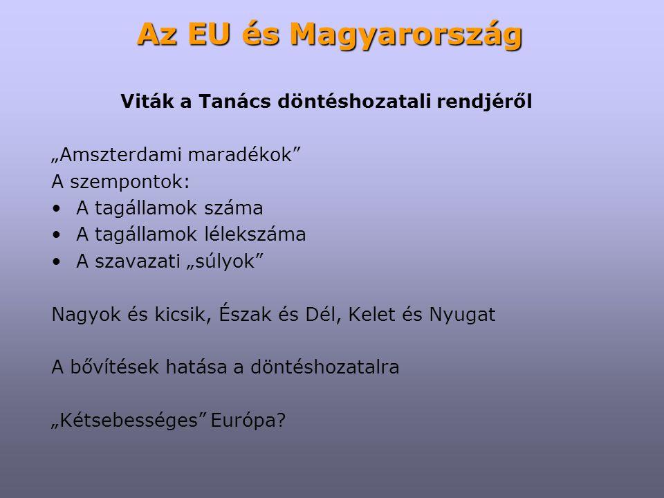 """Az EU és Magyarország Viták a Tanács döntéshozatali rendjéről """"Amszterdami maradékok"""" A szempontok: A tagállamok száma A tagállamok lélekszáma A szava"""