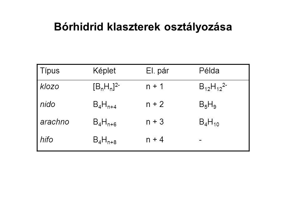 Bórhidrid klaszterek osztályozása TípusKépletEl. párPélda klozo[B n H n ] 2- n + 1B 12 H 12 2- nidoB 4 H n+4 n + 2B5H9B5H9 arachnoB 4 H n+6 n + 3B 4 H