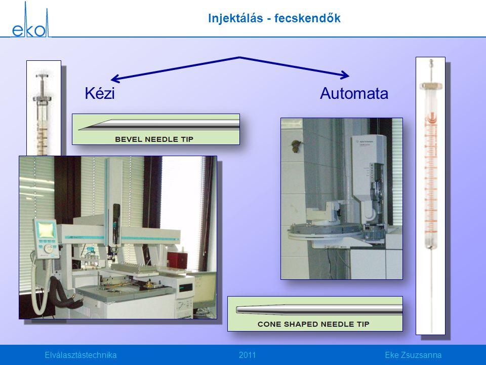 Elválasztástechnika2011Eke Zsuzsanna Injektálás - fecskendők KéziAutomata