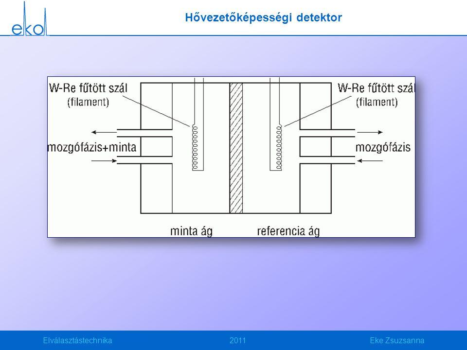 Elválasztástechnika2011Eke Zsuzsanna Hővezetőképességi detektor