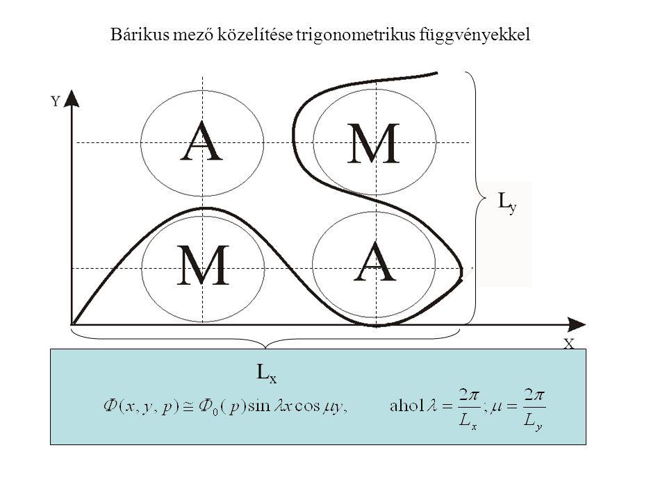 LxLx LyLy Bárikus mező közelítése trigonometrikus függvényekkel
